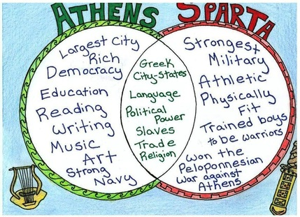 Similarities and differences of the two rivals of the ancient greece athens and sparta